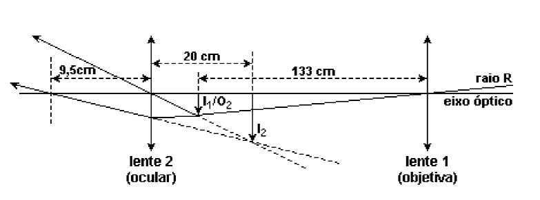 (Unicamp-SP 2005) - ótica Ad17f79af4514f56a4d550e8df922a25